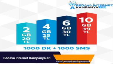Photo of Türk Telekom Dönüşüm Festivali 2020
