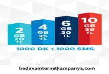 Photo of Türk Telekom Dönüşen Tarife 2020